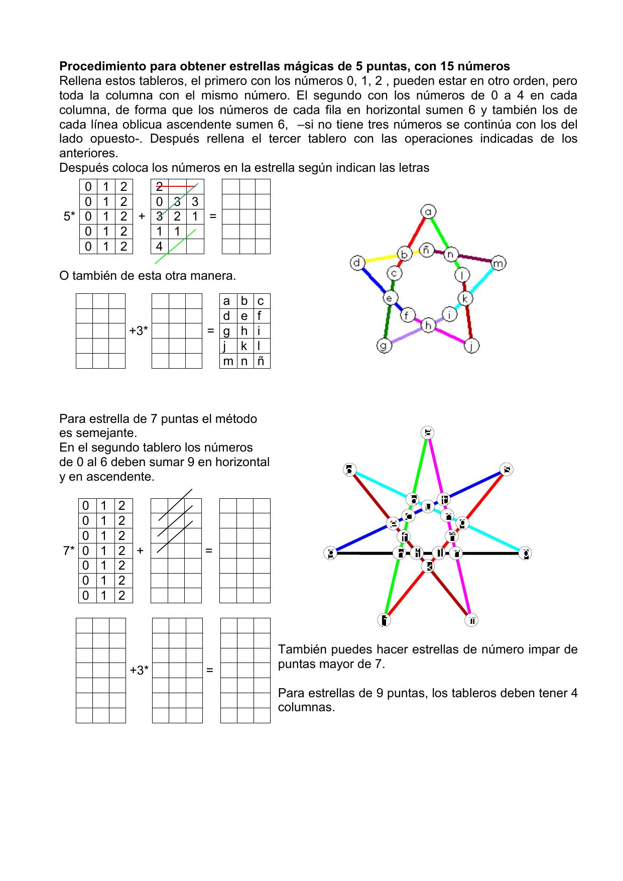 Procedimiento Para Obtener Estrellas Mágicas De 5 Puntas Con 15