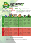The Do`s, the Don`ts and How To`sof curbside recycling